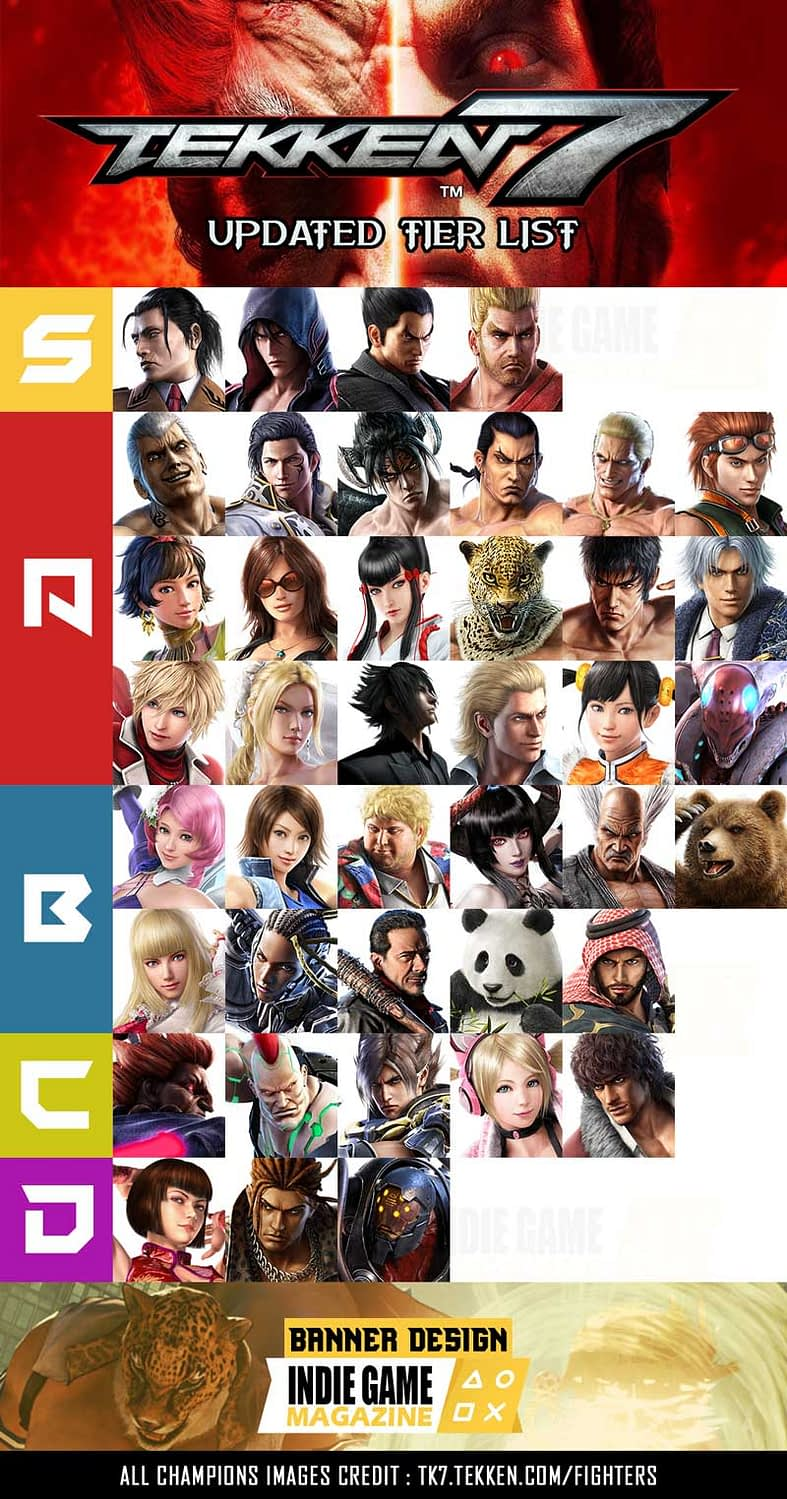 tekken 3 characters name list